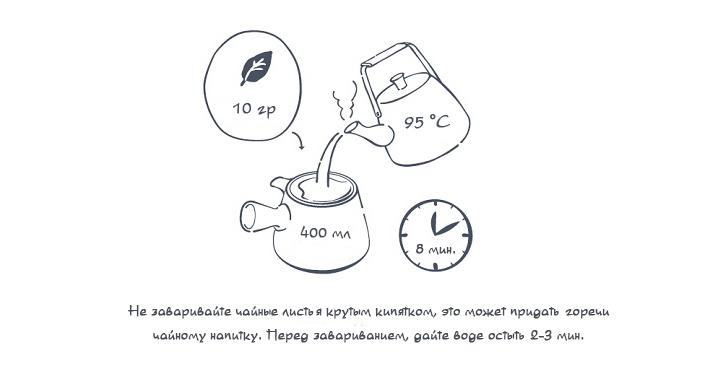 recipe-bancha