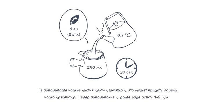 recipe-gokujo